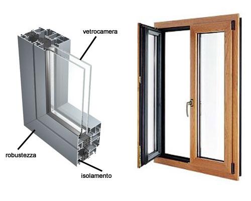 Finarte serramenti in alluminio pizzighettone cremona - Finestre alluminio anodizzato ...